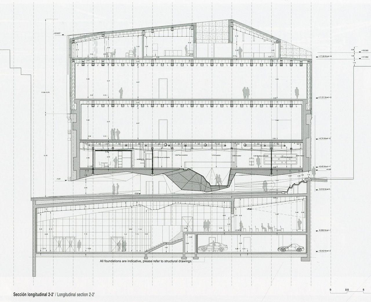Sectional Drawing Of The Caixa Forum Madrid Herzog Amp De