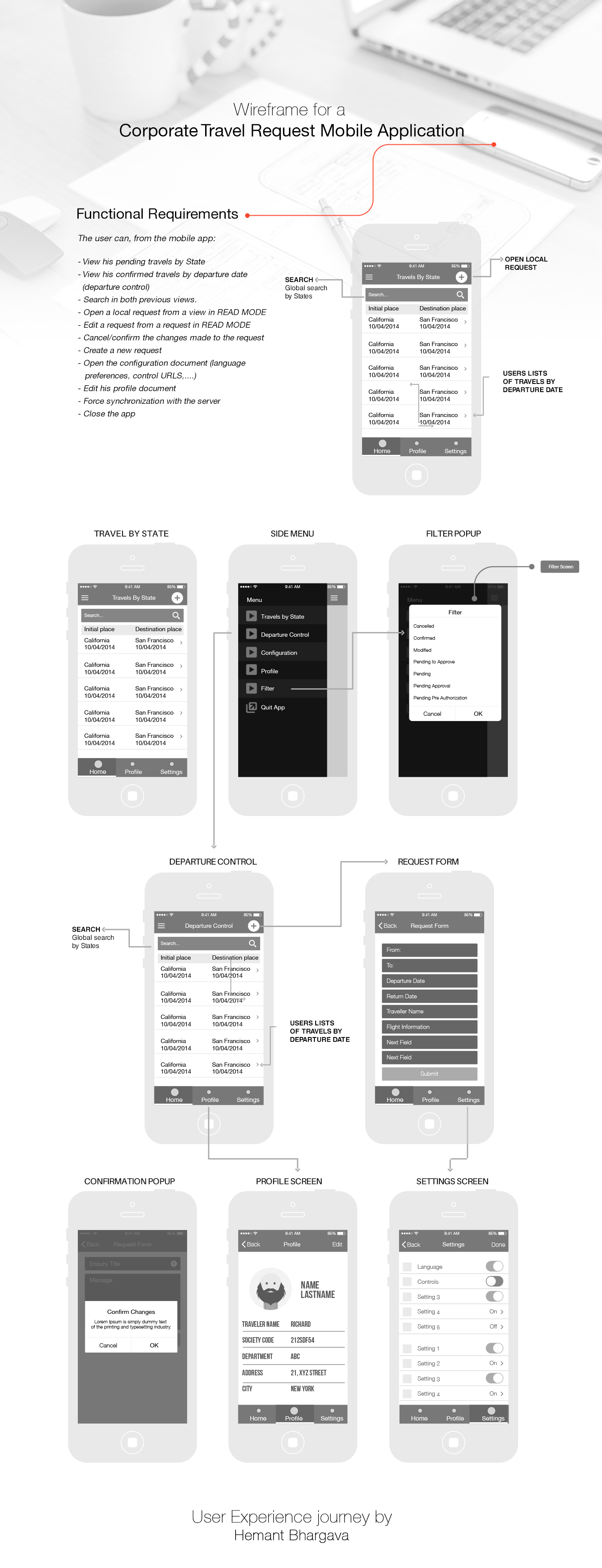 Check Out This Behance Project Wireframe Of A Corporate