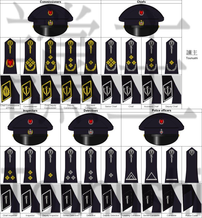 Rfp Rank Insignia By Tounushi Military Ranks Insignia Ranking