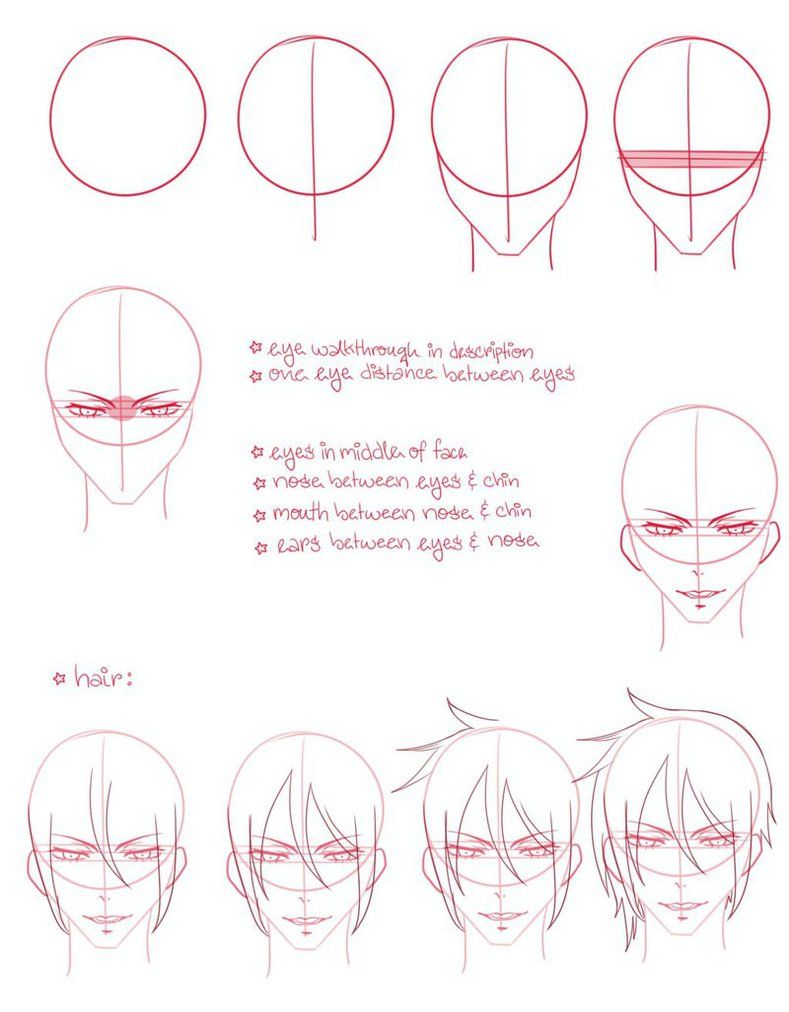20+ Anime face drawing guide trends