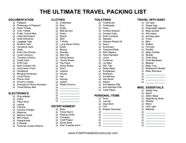 Travel Packing Checklist Template. free packing list template for ...