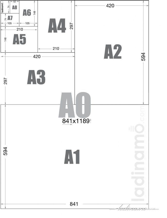 404 Not Found Tamanos De Hojas Libros De Diseno Grafico Disenos De Unas