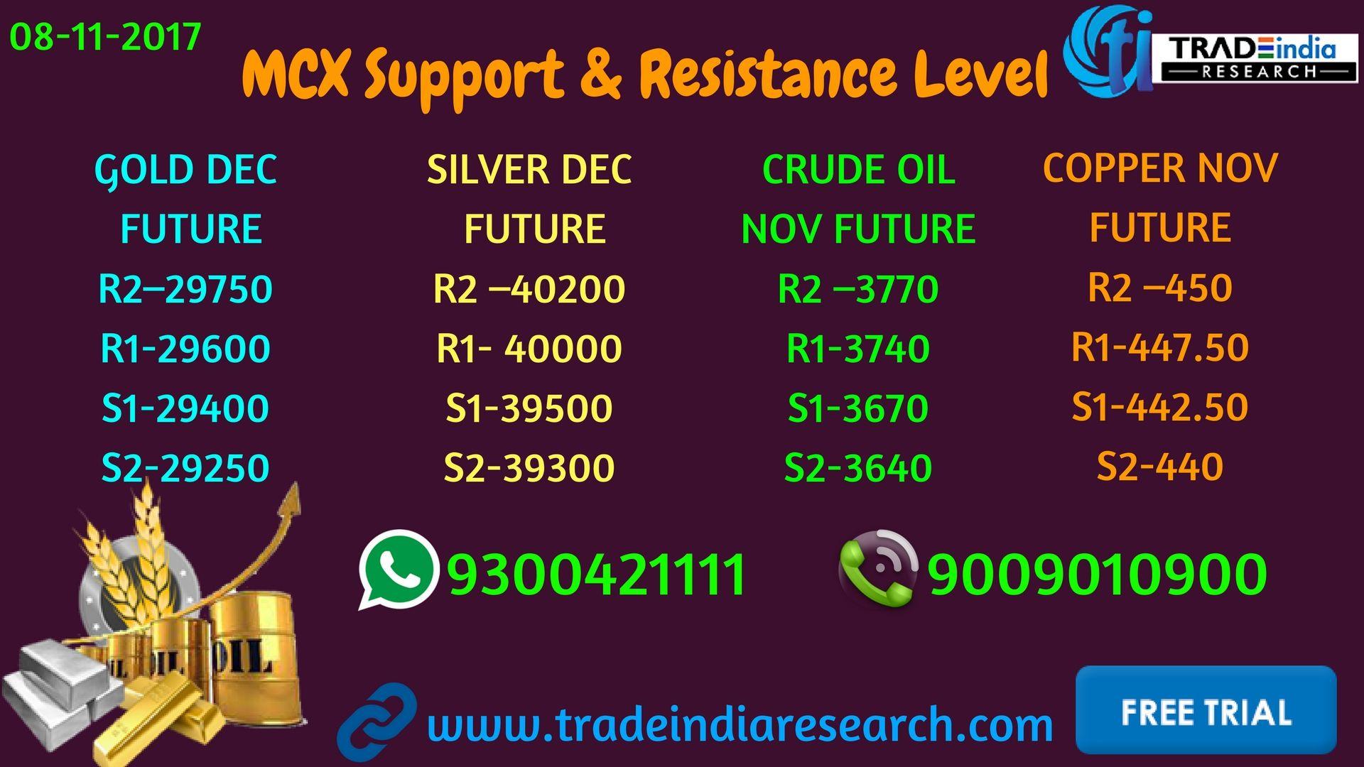 Gold Silver Copper Crudeoil Market News Trade MCX