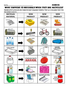 Earth Day What Products Are Recycled Materials Made Into