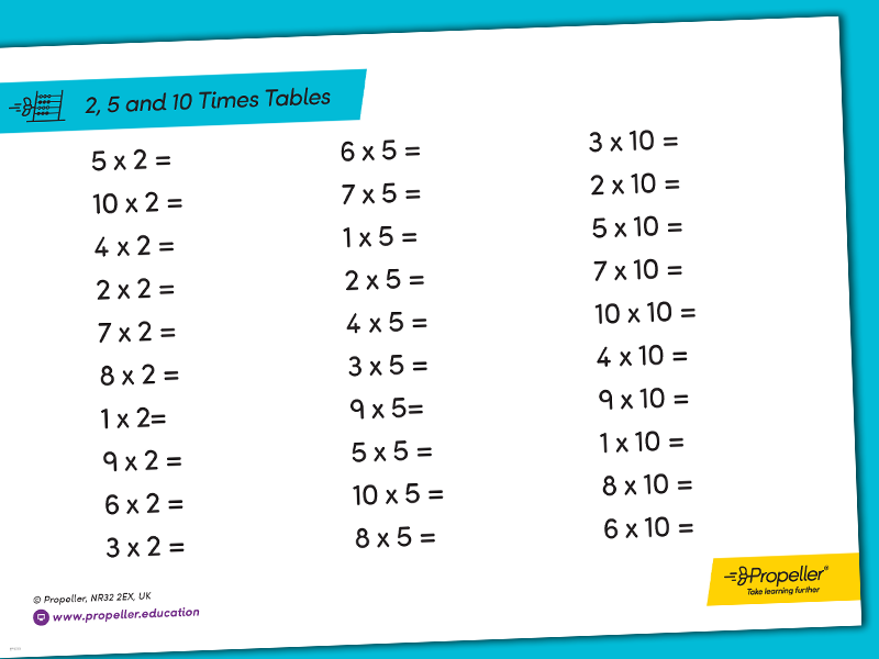 A sheet of multiplication sums focusing on the 2x, 5x and