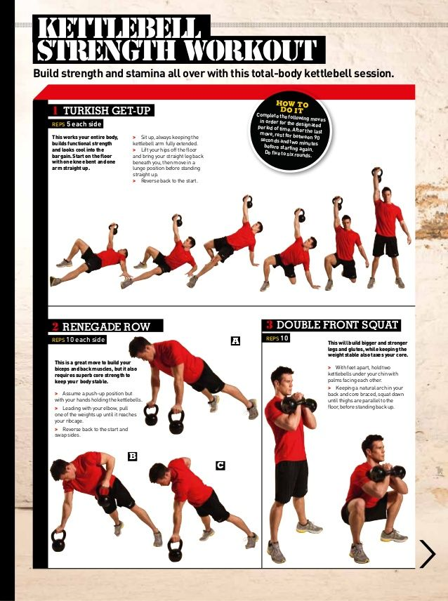 Kettlebell Workout Routines Fat Burning Bkettlebell B Cardio