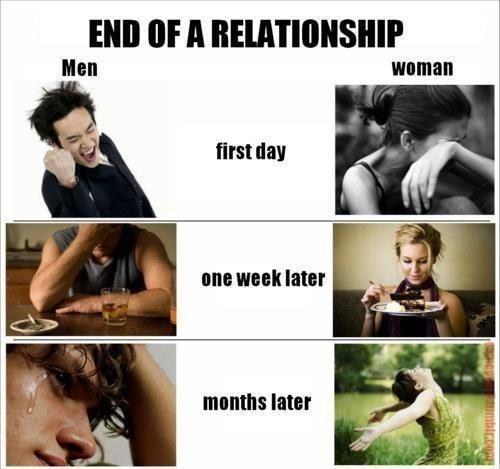 Breaking Up Men Vs Women Breakup Humor Ending A Relationship Men Vs Women