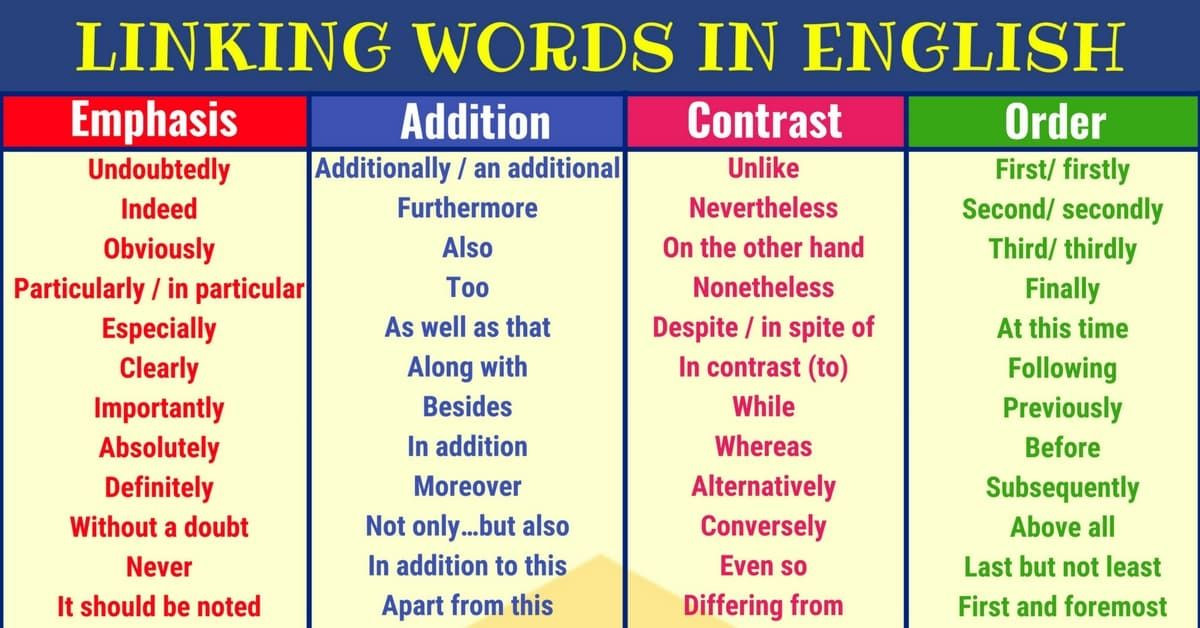 Writing an admission essay linking words