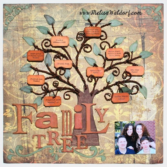 Paperlicious Designs Family Tree Scrapbook Layout Scrapbooking