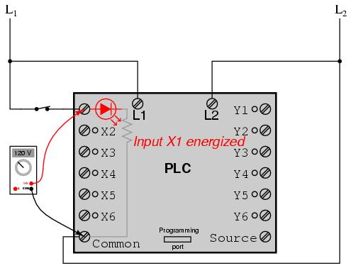 Wiring Diagram Plc Mitsubishi Bookingritzcarlton Info Programmable Logic Controllers Ladder Logic Textbook