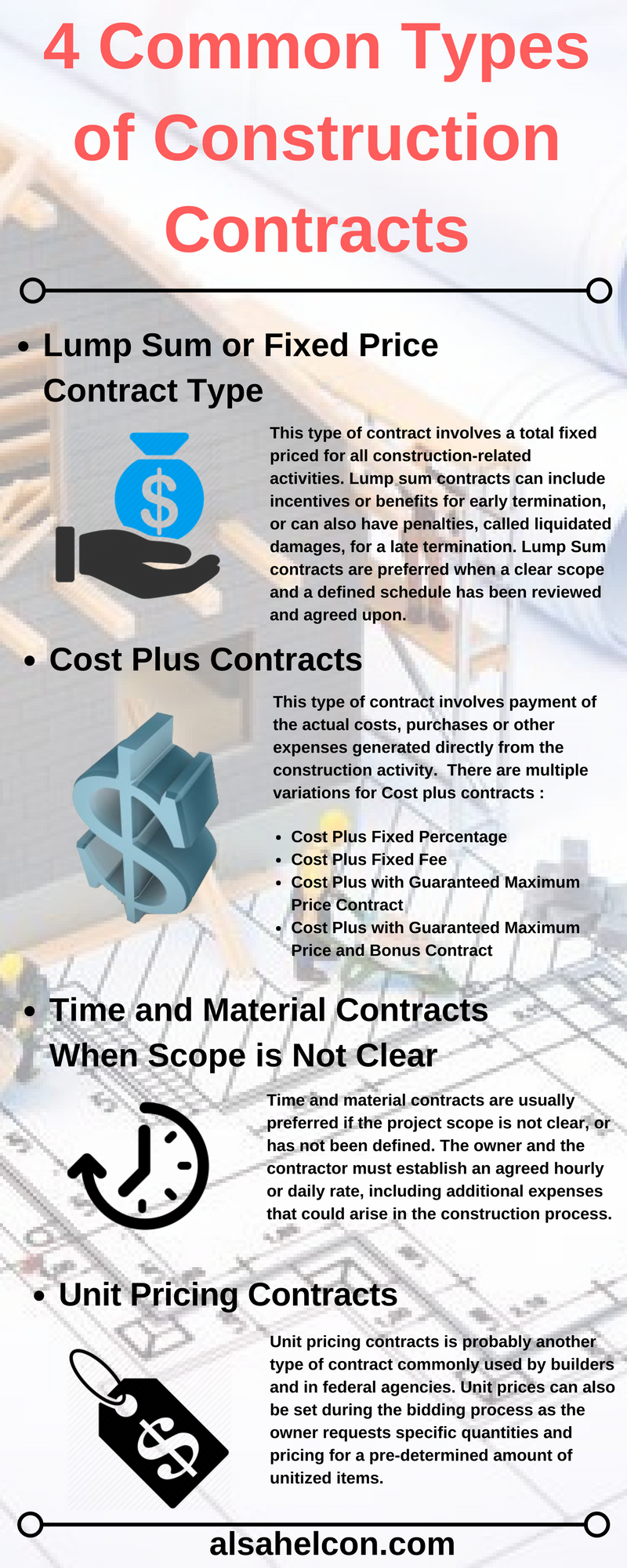 A Construction Contract Provides A Legal Binding Agreement For