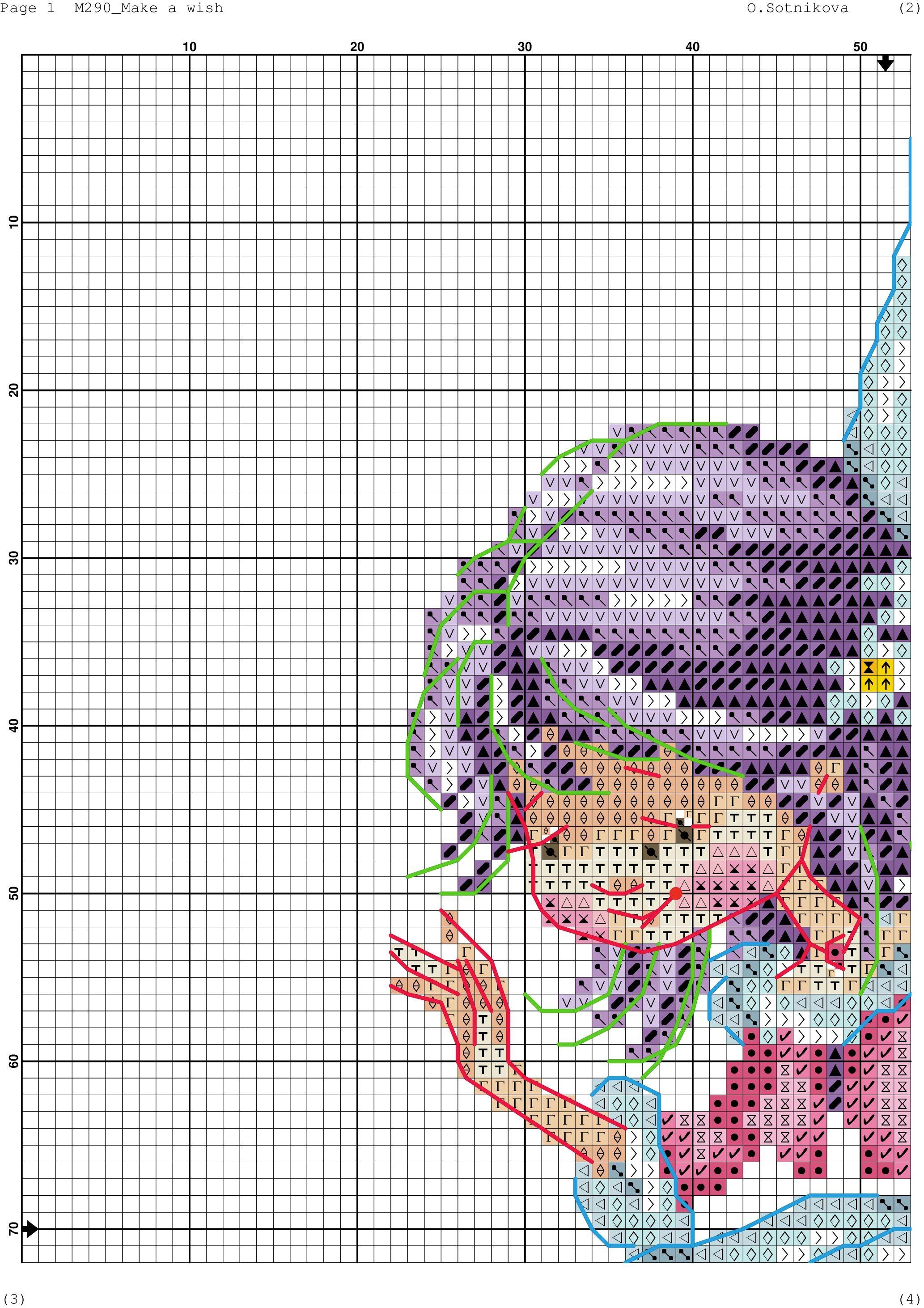 How To Make A Cross Stitch Pattern Best Design Ideas