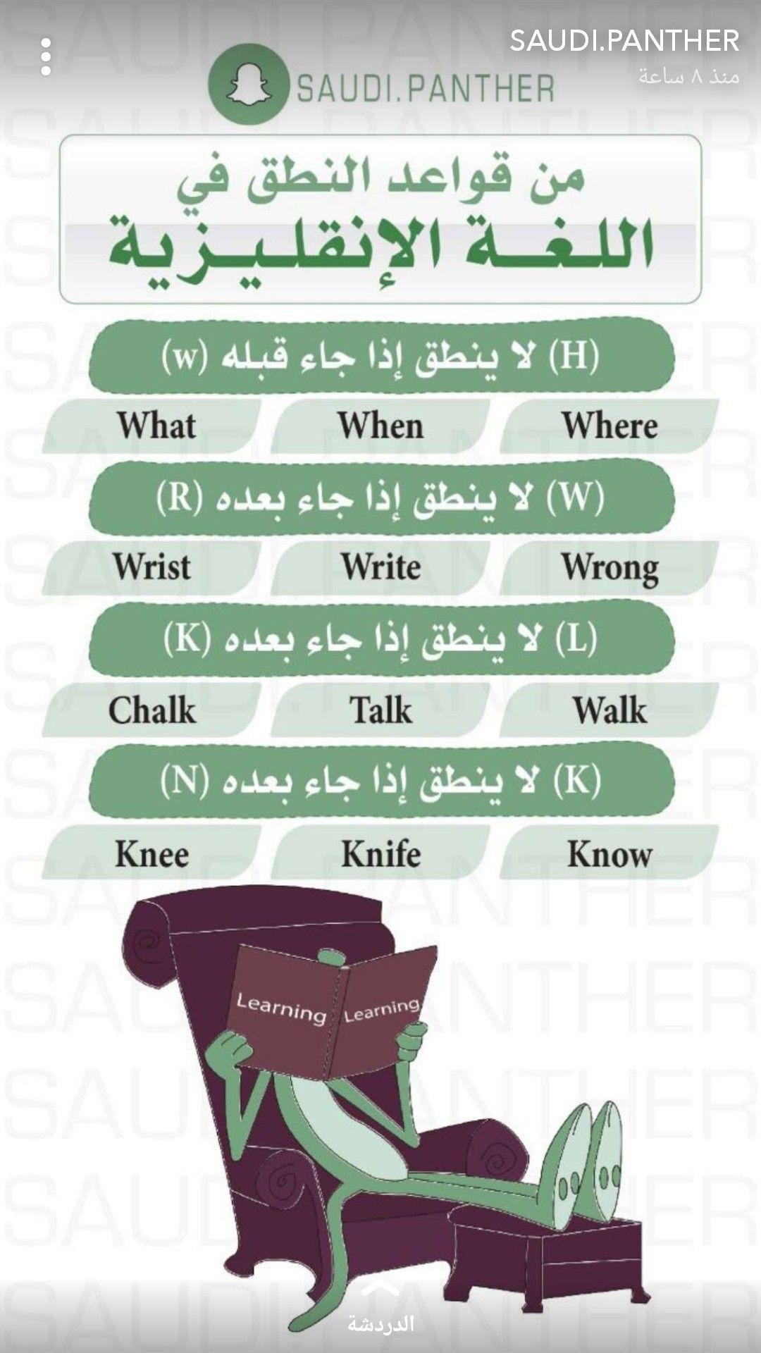 Pin By نوره نوره On English Topics English Language Learners English Language Learning English Language Teaching