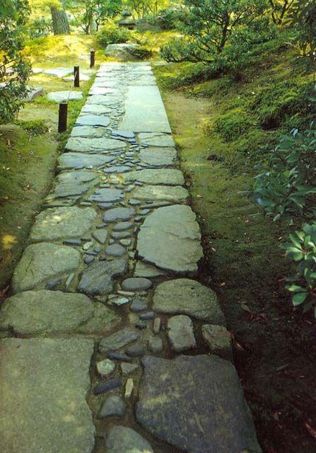 Japanese Garden Backyard Ideas