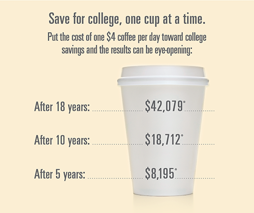 Saving For College One Cup At A Time It Really Does Add Up Saving For College College Savings Calculator 529 College Savings Plan