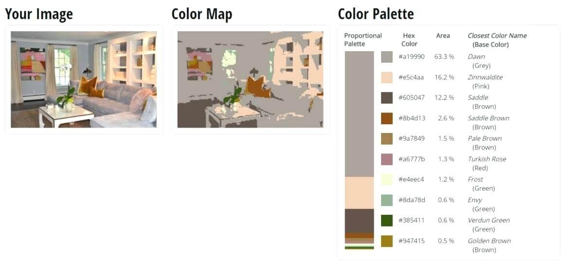 Braunes und graues Farbschema #schlafzimmer #streichen #wandfarbe