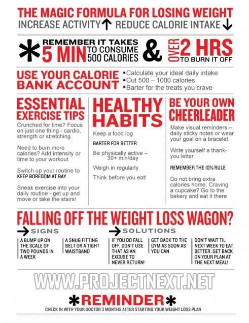 Weight loss doctors wilton ct