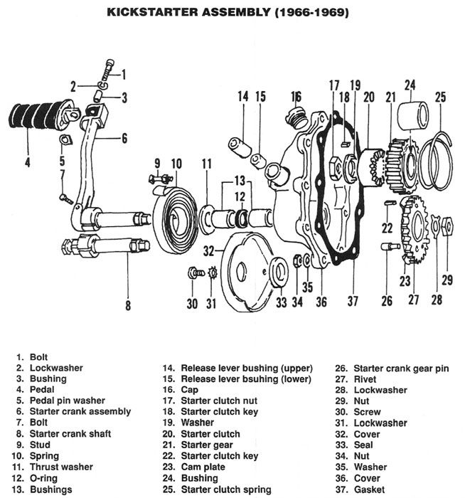 1994 harley sportster wiring diagram dol motor control kick starter | schematics/diagrams pinterest and davidson