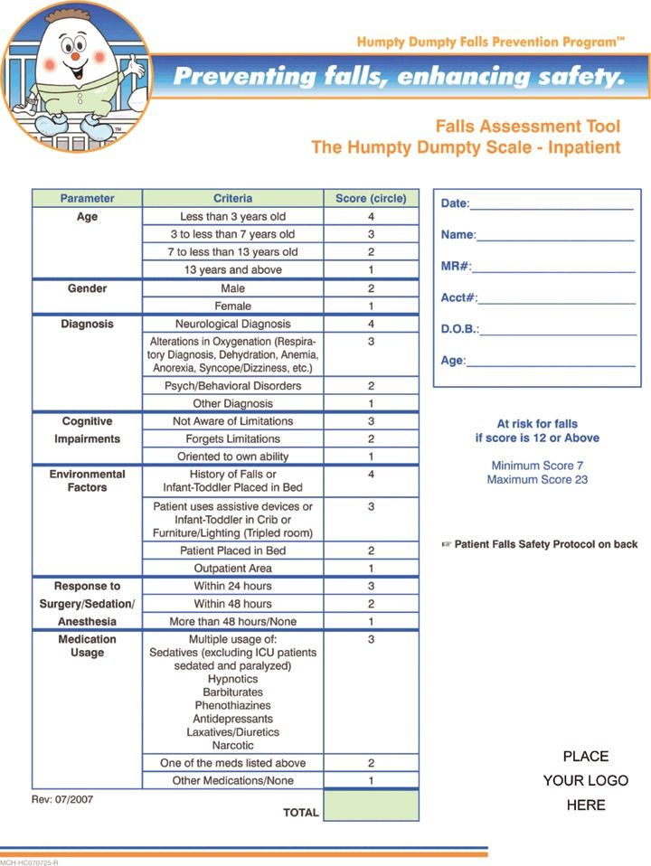 Humpty Dumpty Scale Nursing Pinterest Humpty dumpty - risk assessment