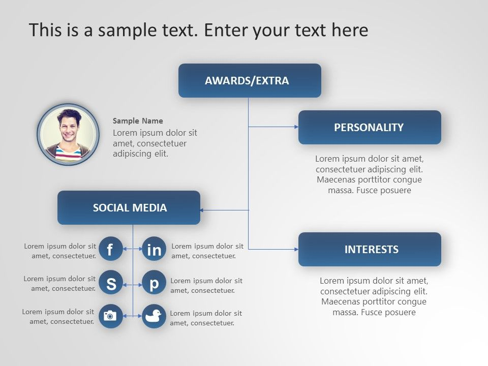 Employee profile can be used to house information about