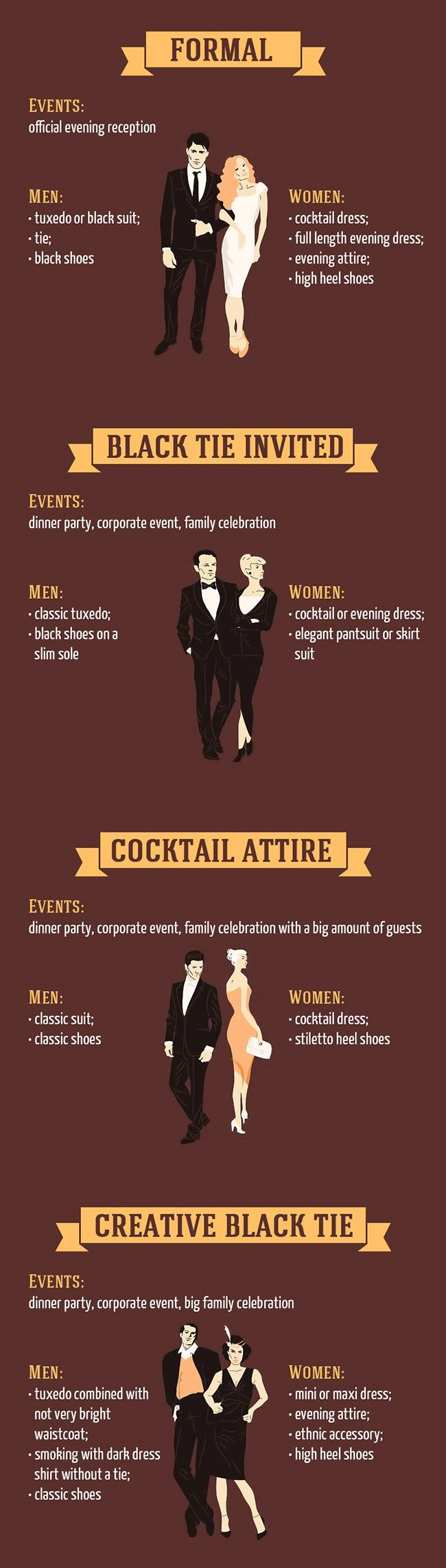 Infographic A Guide To Dress Codes For