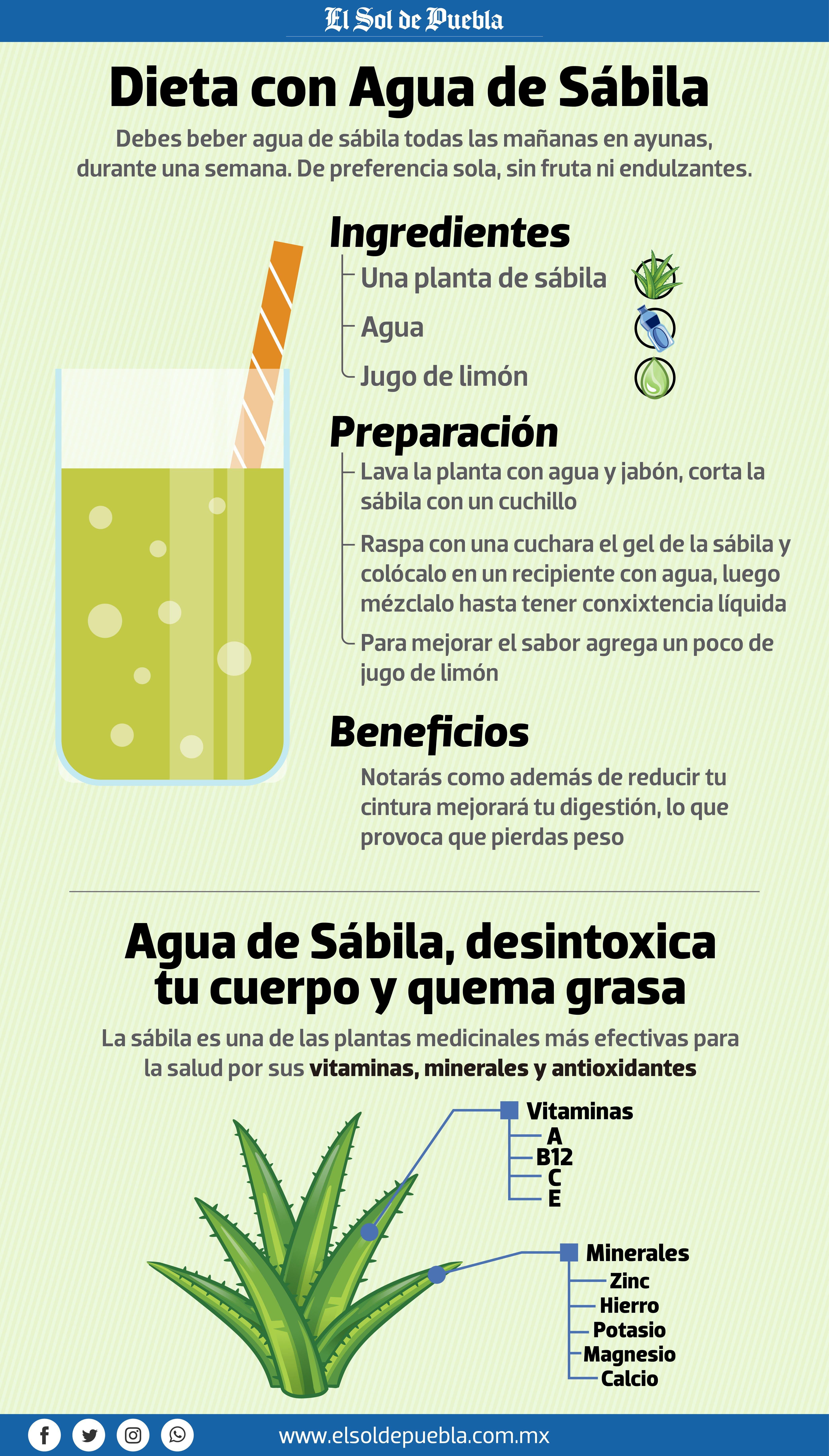 Agua De Sábila Para Desintoxicar Tu Cuerpo Y Quemar Grasa Sabila Para Adelgazar Jugos Antioxidantes Sabila