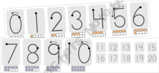 Here S A Number Line That Features Starting Black Dots For Students