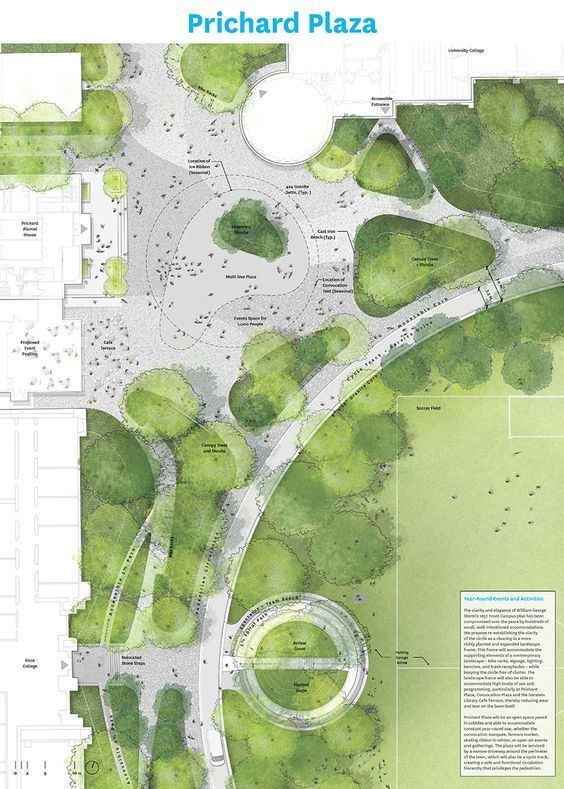Pin by sally young on Plan | Landscape architecture plan ...
