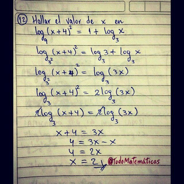 Tienes problemas para resolver problemas con logaritmos??? #TodoMatematicas es la solución a tus problemas... Problema…   Matematicas. Resolver ...