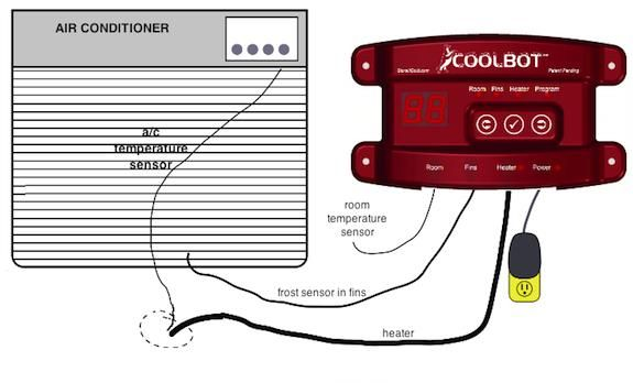 Coolbot Installation Guide Coolbot Temperature Controller Small Refrigerator Cooler Big Coolers