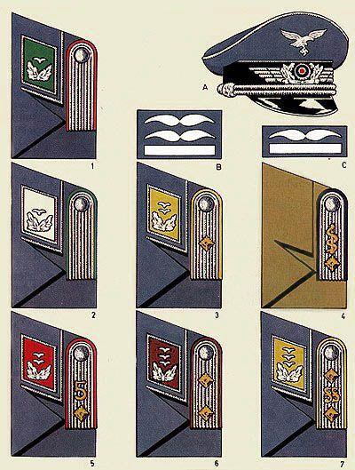 Luftwaffe-Offiziere