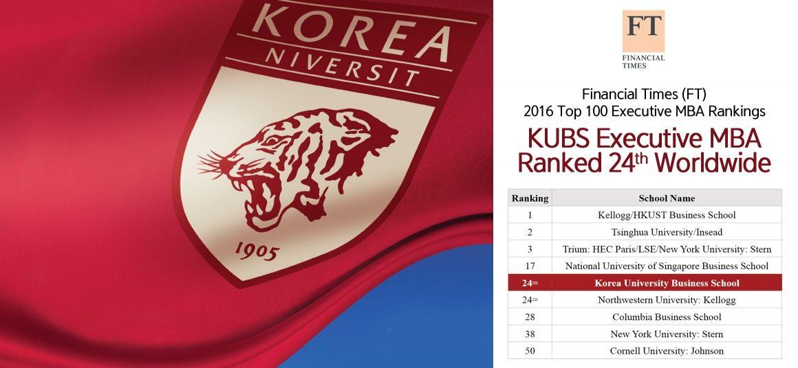 Number 24 Korea University Business School Mba student