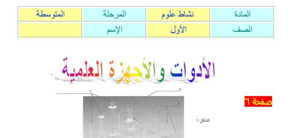 حل كتاب العلوم النشاط اول متوسط ف2 جميع الحلول لجميع الاسئلة فى الكتاب Chart Map Joy
