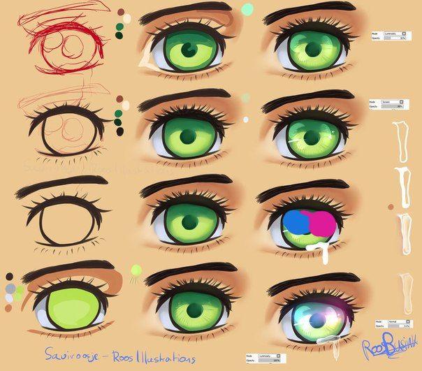 Eye Drawing Digital Art