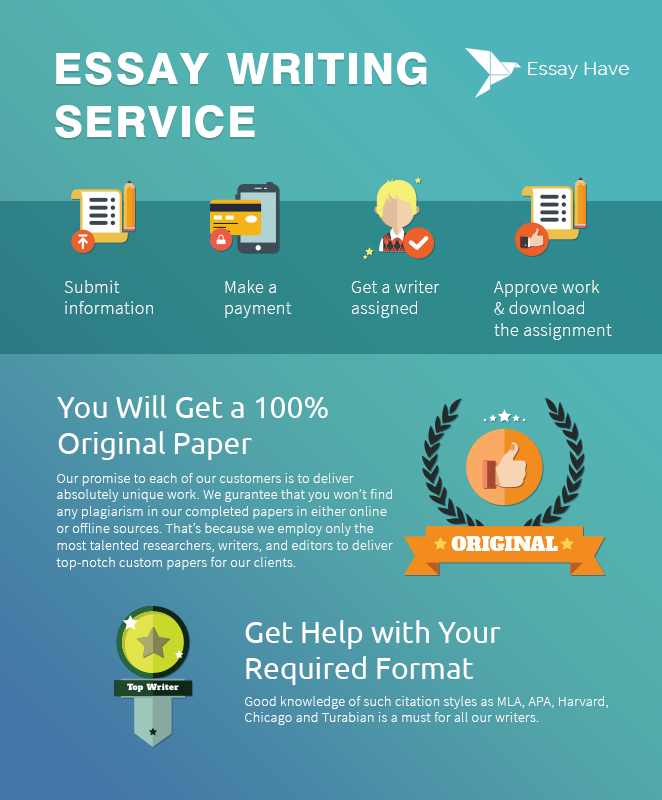 Pin By Vedanshi Harlalka On Poster For Essay Service  Pinterest  Best Essay Writing Service Essay Writer Writers Write Online Writing  Services Online Writing Group also Health Insurance Essay  Fifth Business Essays