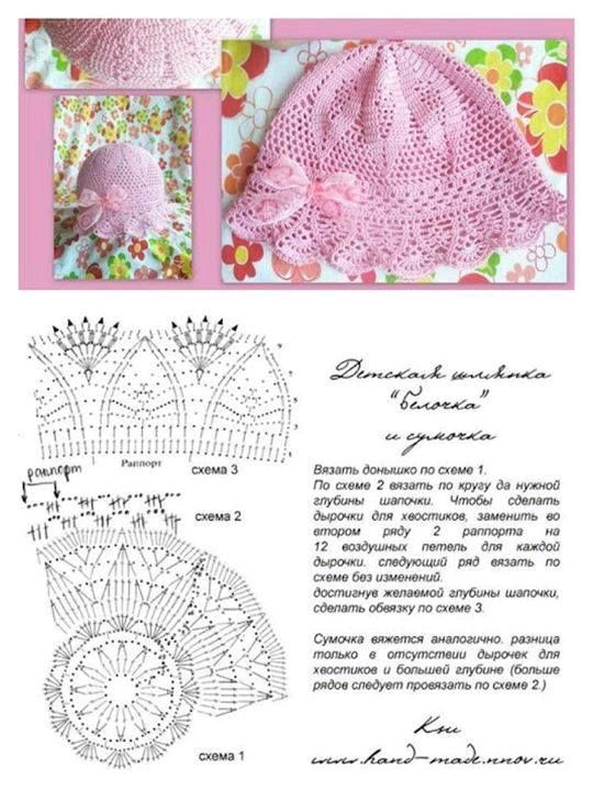 Mariganchillo: PATRONES DE UNOS GORROS | Ganchillo | Pinterest ...