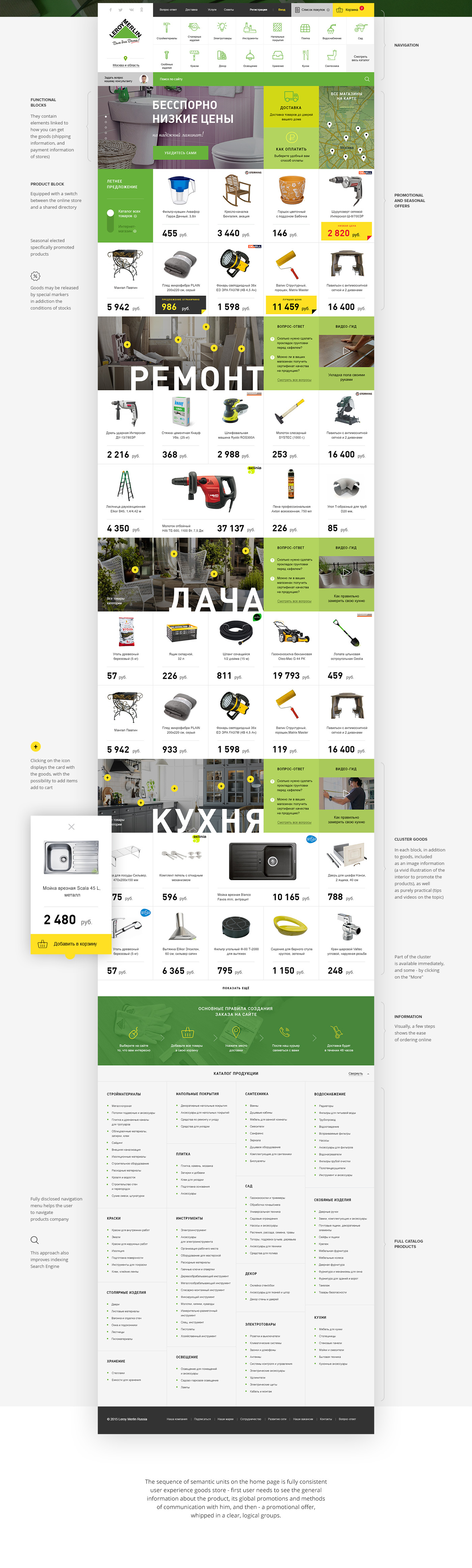 The International Network Of Hypermarkets Selling Goods For Repair And Construction Company History Dates B Unique Web Design Modern Website Design Web Design