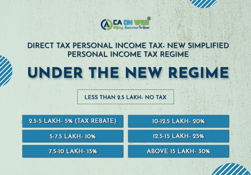 Direct Tax Personal Income Tax New Simplified Personal Income Tax Regime In 2020 Income Tax Return File Income Tax Income Tax