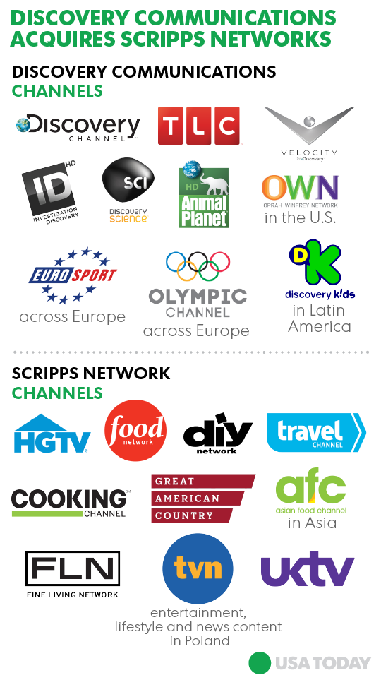 service electric cable tv and communications channel lineup - 540×963
