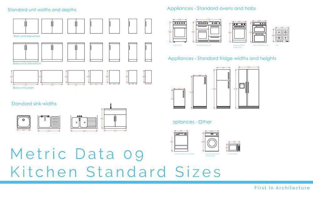 Metric Data 09 Kitchen Standard Sizes in 2020 Metric