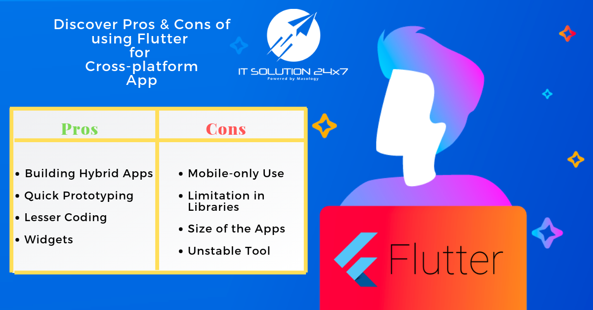 Pros and Cons of Using Flutter for a CrossPlatform App