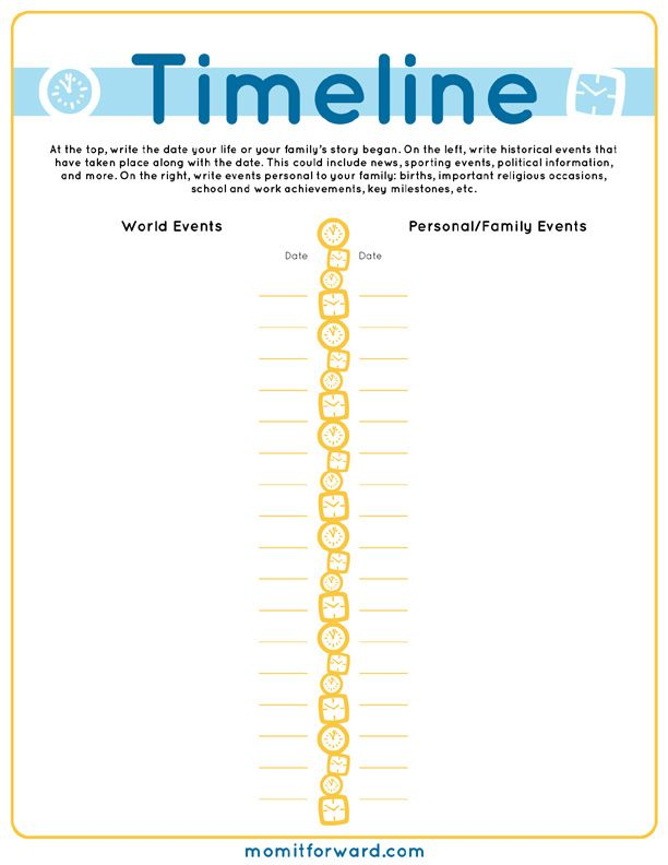 Making a timeline of your life is an easy way to write your - timeline template for student