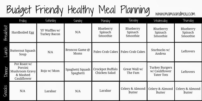 Budget Friendly Healthy Meal Planning   Healthy meal plans