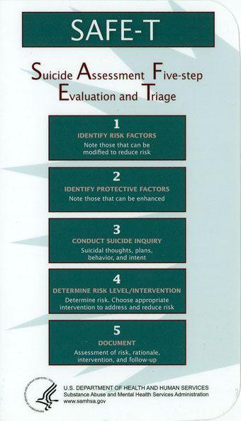 Suicide Assessment Five-Step Evaluation and Triage (SAFE-T) Great - psychological evaluation