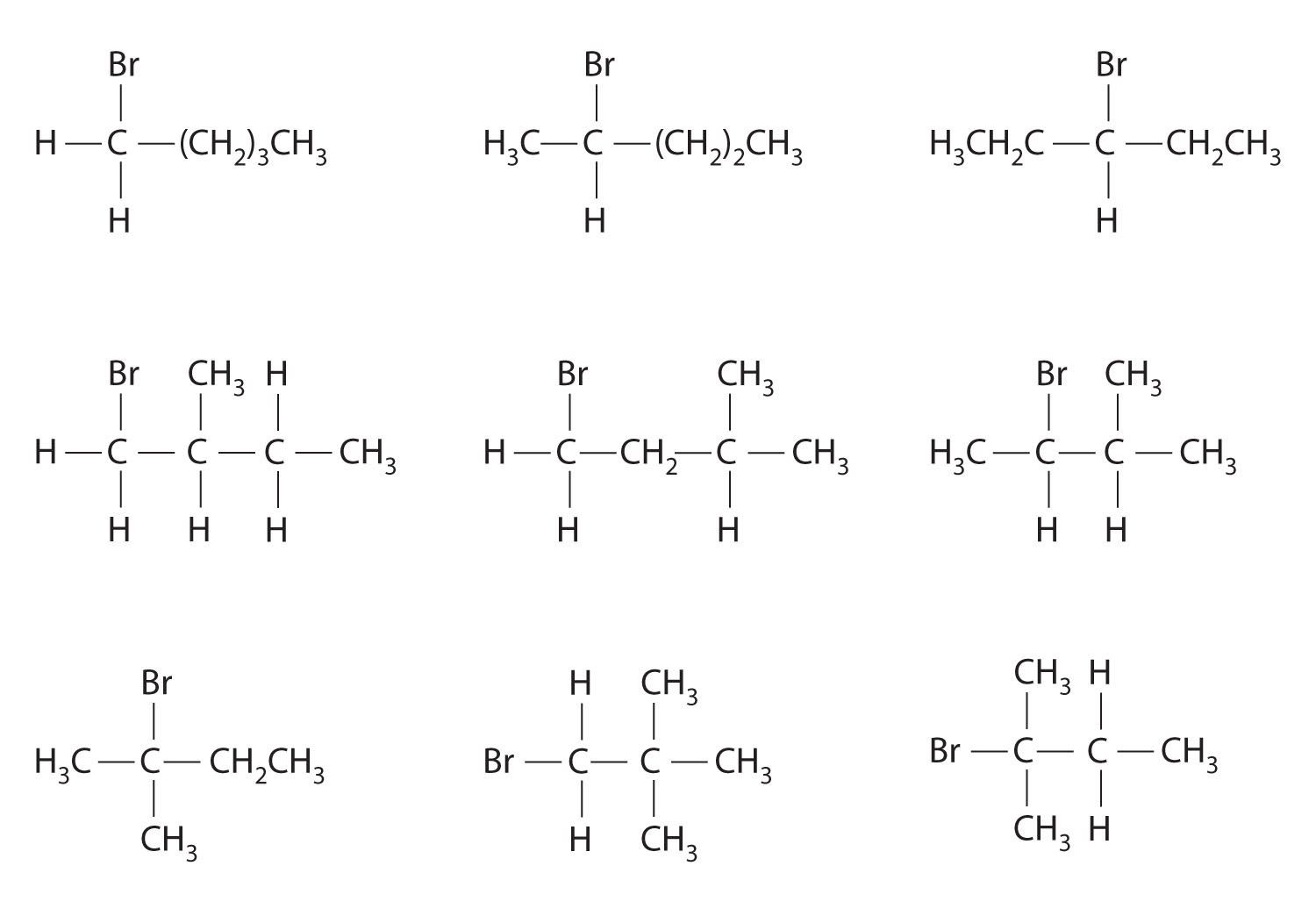 24 2 Isomers Of Organic Compounds