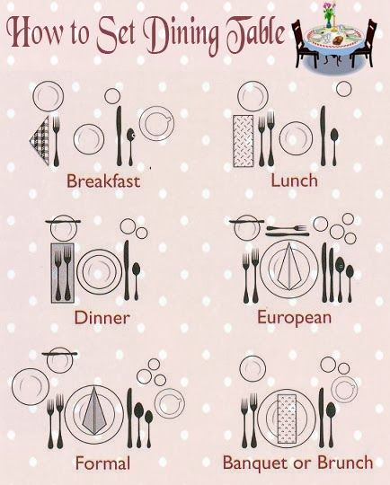 How To Set Dining Table  Etiquette