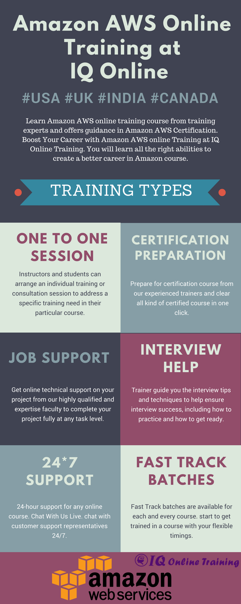 Learn amazon aws online training course from training experts and learn amazon aws online training course from training experts and offers guidance in amazon aws certification boost your career with amazon aws online 1betcityfo Image collections
