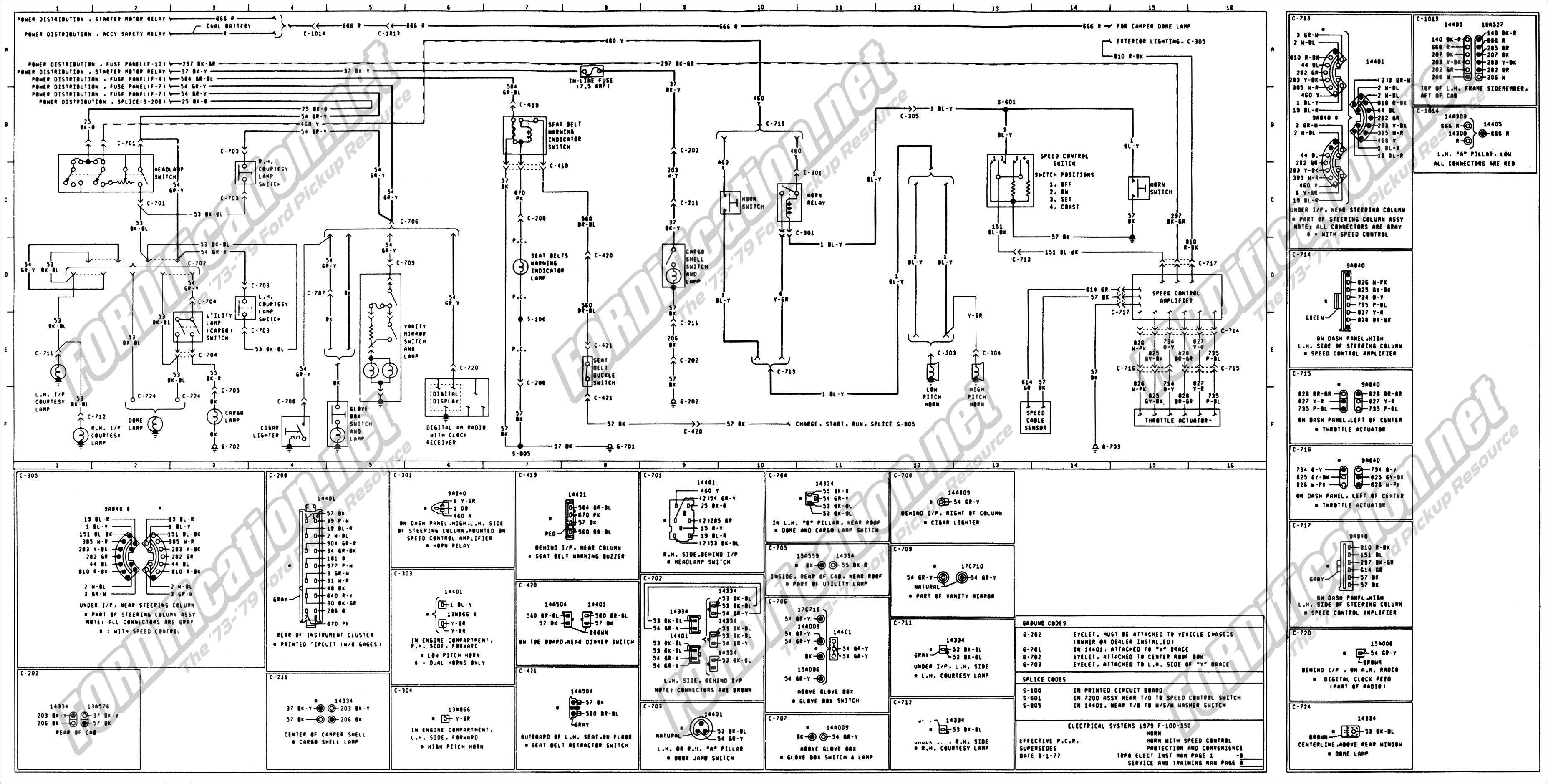 Ford Transit Custo Towbar Wiring Diagram - bookingritzcarlton.info | Ford  transit, Ford truck, DiagramPinterest