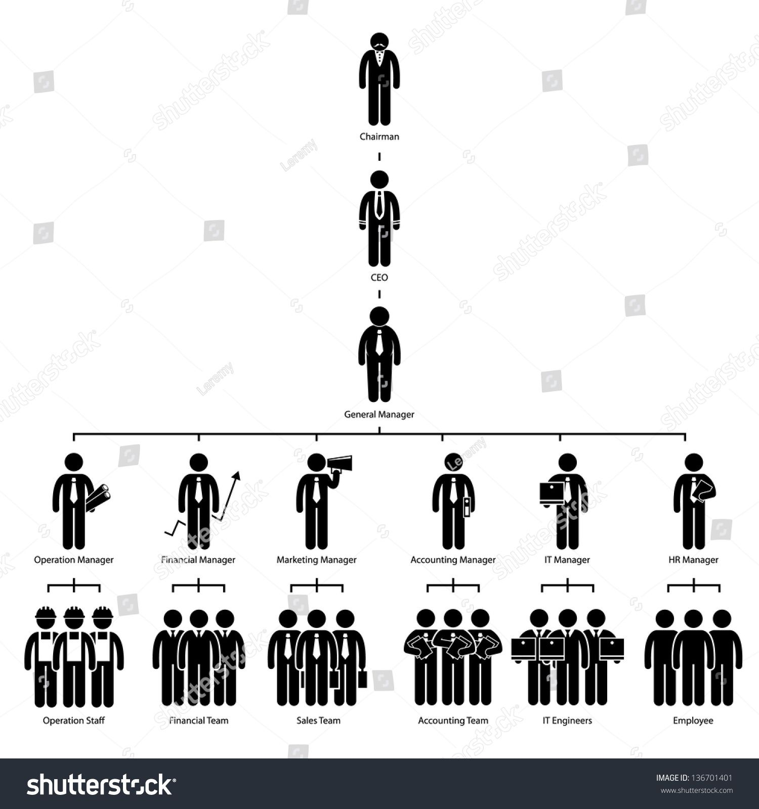 Organization Chart Tree Company Corporate Hierarchy Chairman Ceo Manager Staff Employee Worker Stick Figur Organization Chart Tree Company Organizational Chart