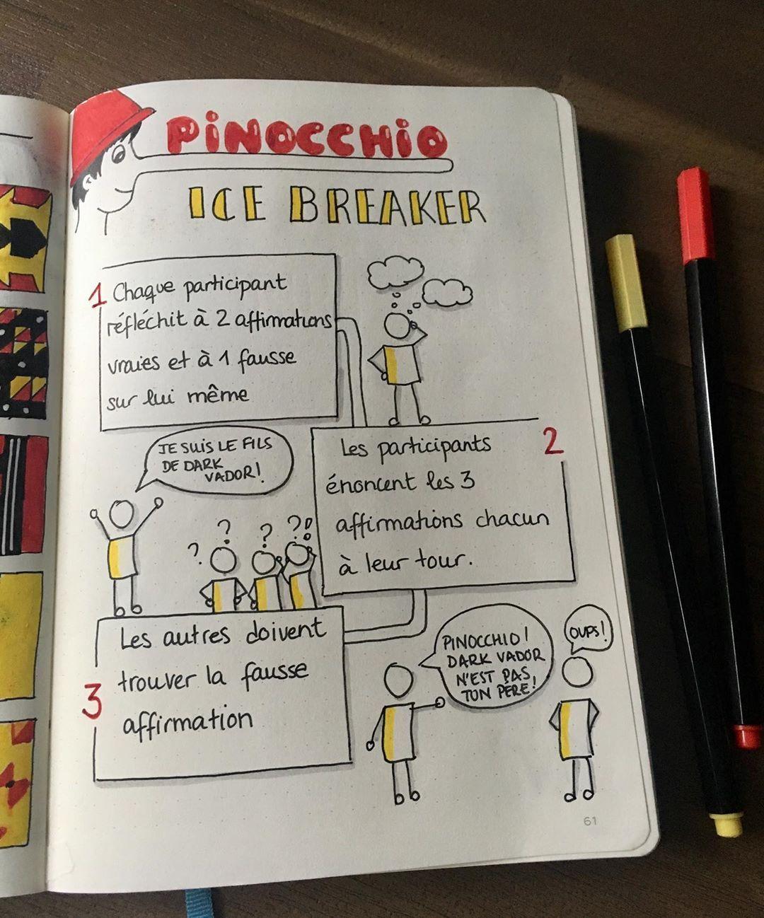 Ice Breaker - PINOCCHIO  #sketchnotes #visualthinking # ...